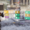 【The Division】現在の装備を大公開【武器編】